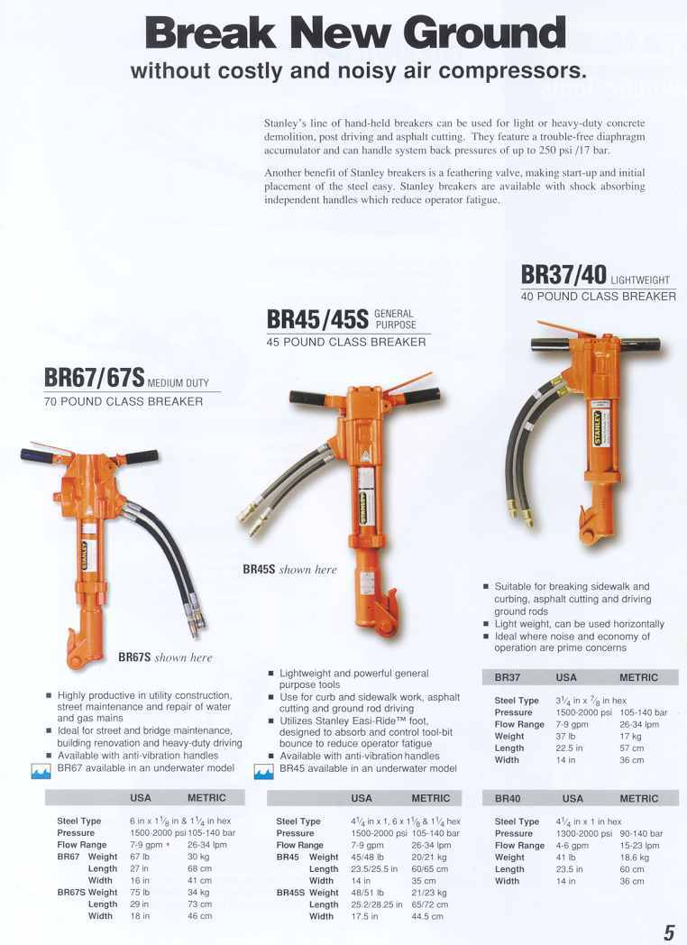 Stanley Hydraulic Tools Catalogue